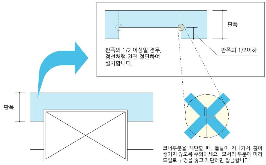 세라믹 사이딩 시공법